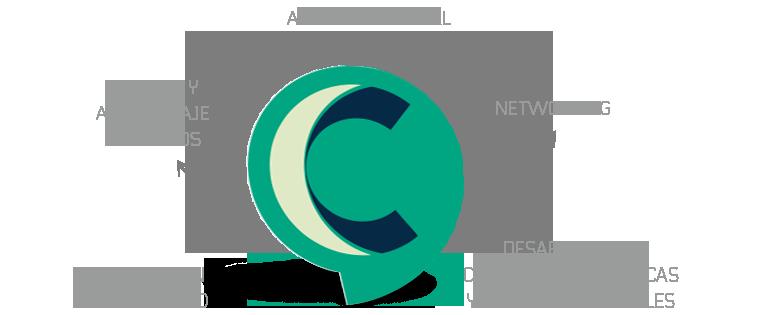 infografico_oqueproporcionamos_espanhol